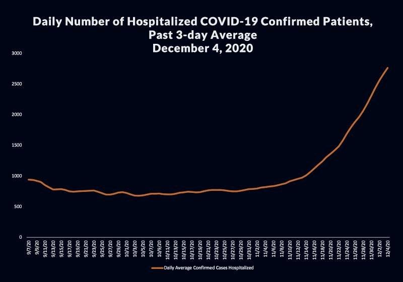 graph-hospitalized-sm_vectorized